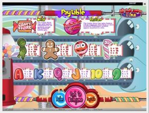 BorgataCasino Candy Store Slot Paytable