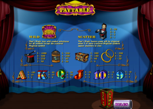 BorgataCasino That's Magic Slot Paytable