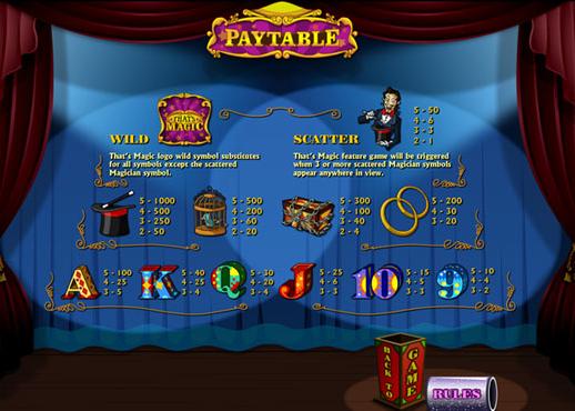 casino royal online anschauen story of alexander