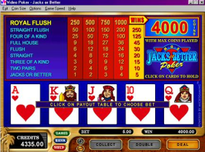PartyPoker Casino Jacks or Better Video Poker